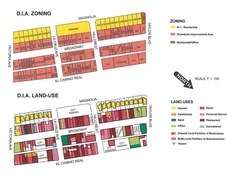 Economic Development | City of Millbrae